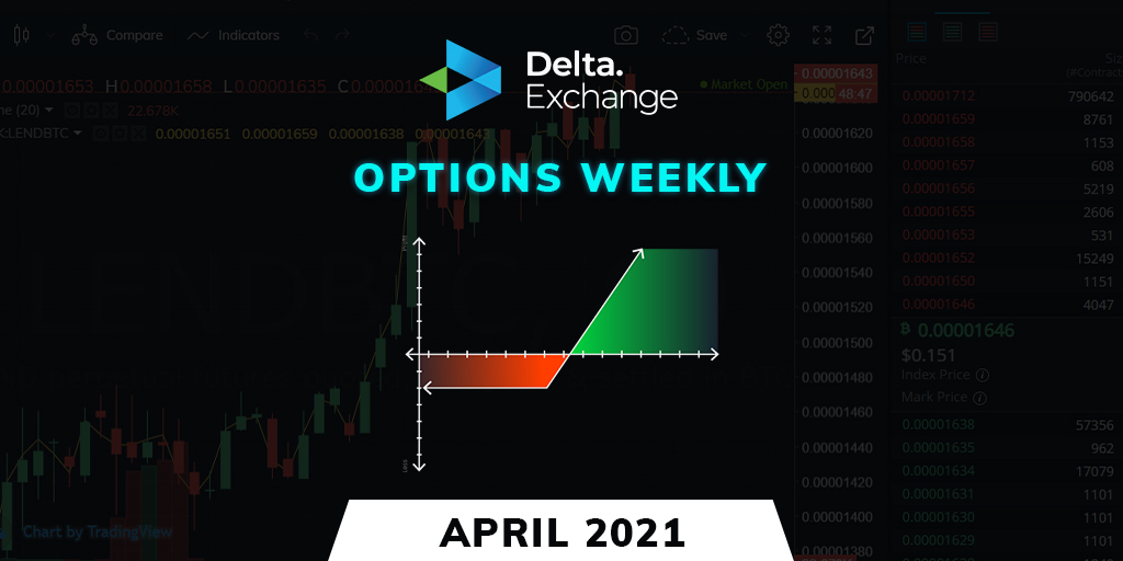 options-weekly-april-2021